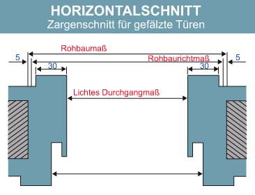 horizontalschnitt_fuer_zargen-wulf_zargen