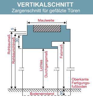 vertikal_zargen-wulf_zargen